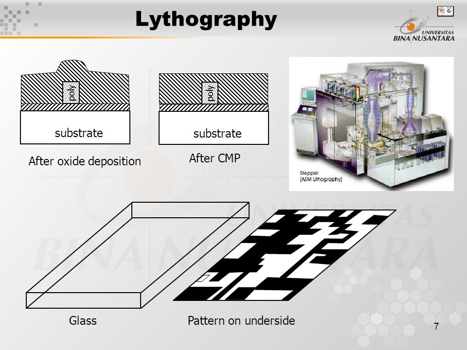 7 Lythography poly substrate poly substrate After oxide deposition After CMP GlassPattern on underside