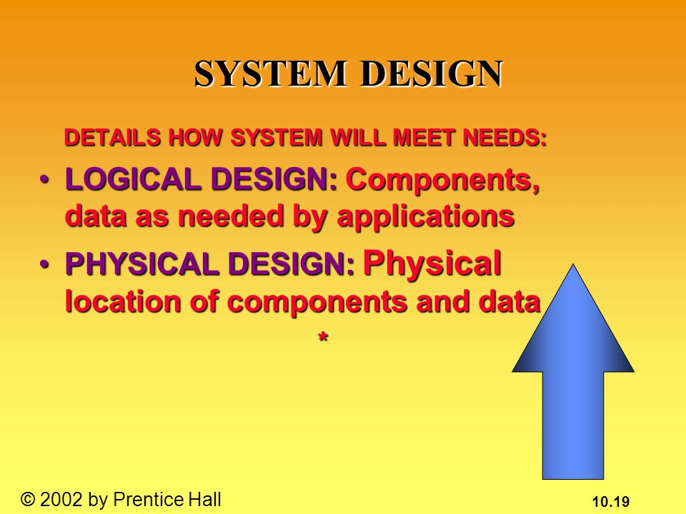 10.19 © 2002 by Prentice Hall SYSTEM DESIGN DETAILS HOW SYSTEM WILL MEET NEEDS: DETAILS HOW SYSTEM WILL MEET NEEDS: LOGICAL DESIGN: Components, data as needed by applicationsLOGICAL DESIGN: Components, data as needed by applications PHYSICAL DESIGN: Physical location of components and dataPHYSICAL DESIGN: Physical location of components and data*