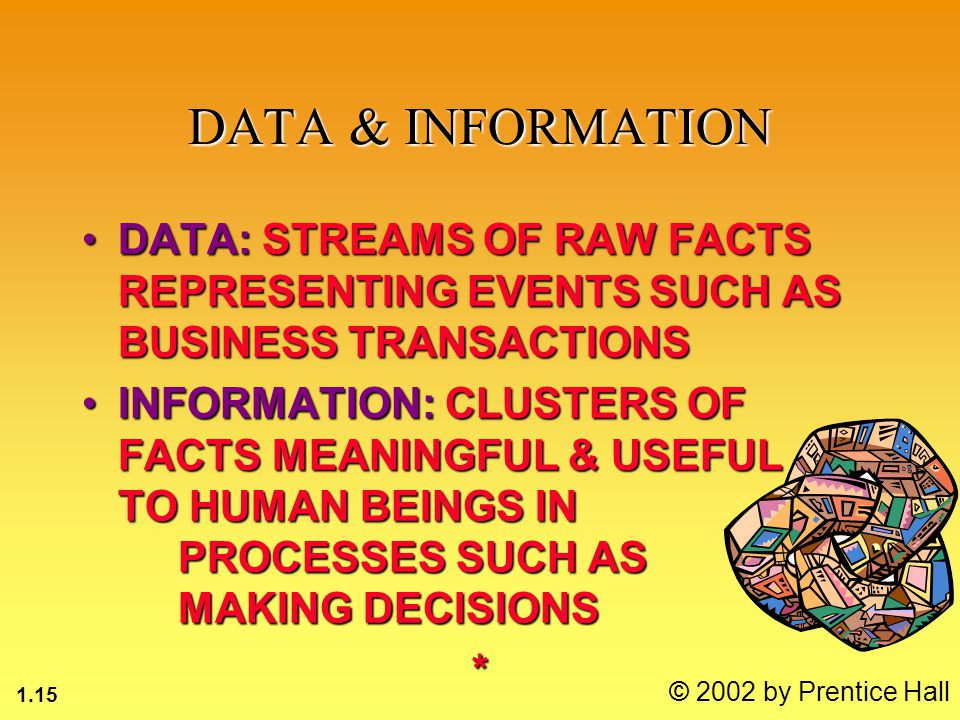 1.15 © 2002 by Prentice Hall DATA & INFORMATION DATA: STREAMS OF RAW FACTS REPRESENTING EVENTS SUCH AS BUSINESS TRANSACTIONSDATA: STREAMS OF RAW FACTS REPRESENTING EVENTS SUCH AS BUSINESS TRANSACTIONS INFORMATION: CLUSTERS OF FACTS MEANINGFUL & USEFUL TO HUMAN BEINGS IN PROCESSES SUCH AS MAKING DECISIONSINFORMATION: CLUSTERS OF FACTS MEANINGFUL & USEFUL TO HUMAN BEINGS IN PROCESSES SUCH AS MAKING DECISIONS*