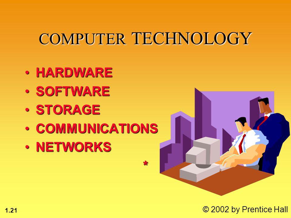 1.21 © 2002 by Prentice Hall COMPUTER TECHNOLOGY HARDWAREHARDWARE SOFTWARESOFTWARE STORAGESTORAGE COMMUNICATIONSCOMMUNICATIONS NETWORKSNETWORKS*