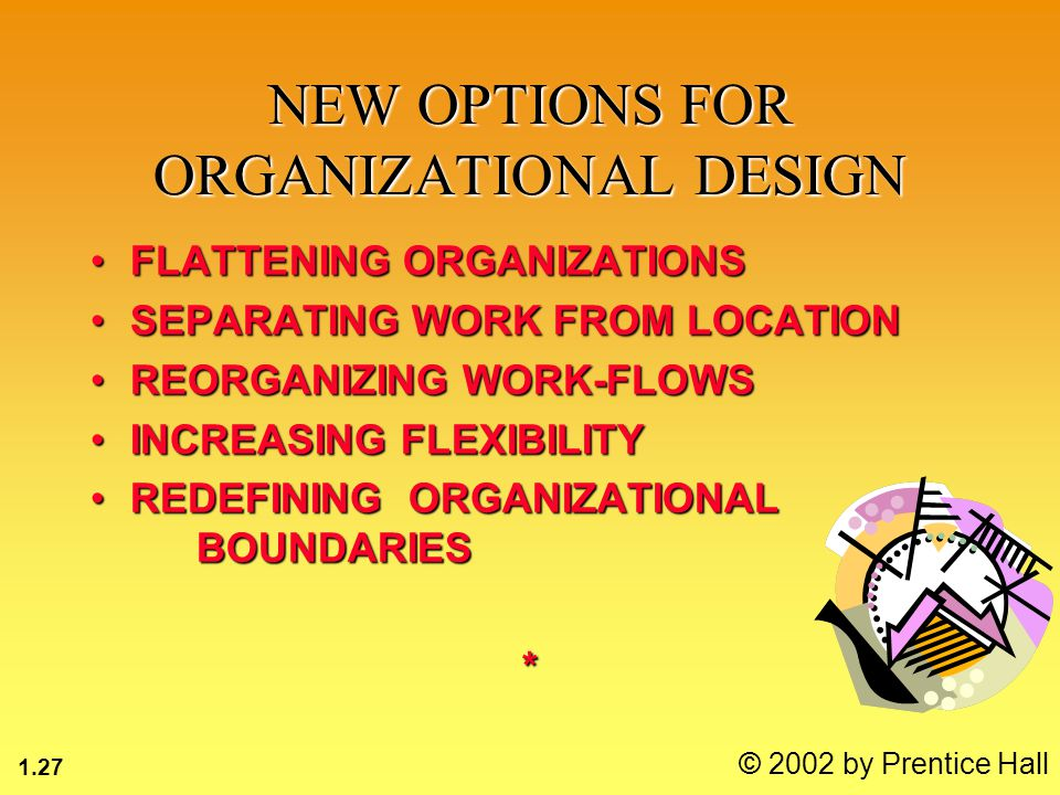 1.27 © 2002 by Prentice Hall NEW OPTIONS FOR ORGANIZATIONAL DESIGN FLATTENING ORGANIZATIONSFLATTENING ORGANIZATIONS SEPARATING WORK FROM LOCATIONSEPARATING WORK FROM LOCATION REORGANIZING WORK-FLOWSREORGANIZING WORK-FLOWS INCREASING FLEXIBILITYINCREASING FLEXIBILITY REDEFINING ORGANIZATIONAL BOUNDARIESREDEFINING ORGANIZATIONAL BOUNDARIES*