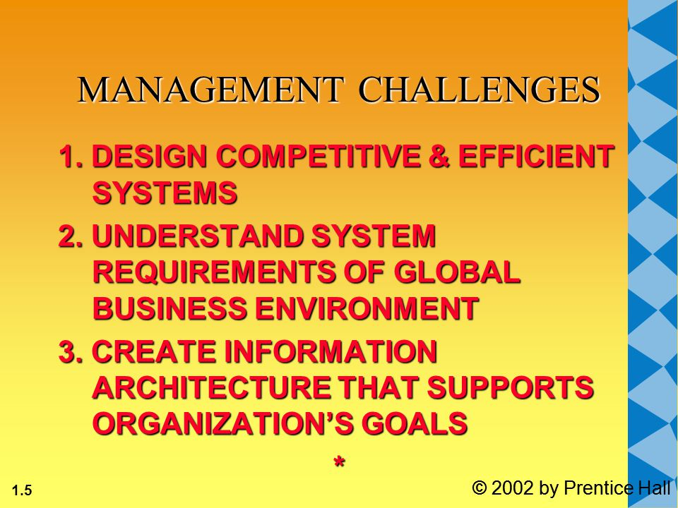 1.5 © 2002 by Prentice Hall MANAGEMENT CHALLENGES 1.