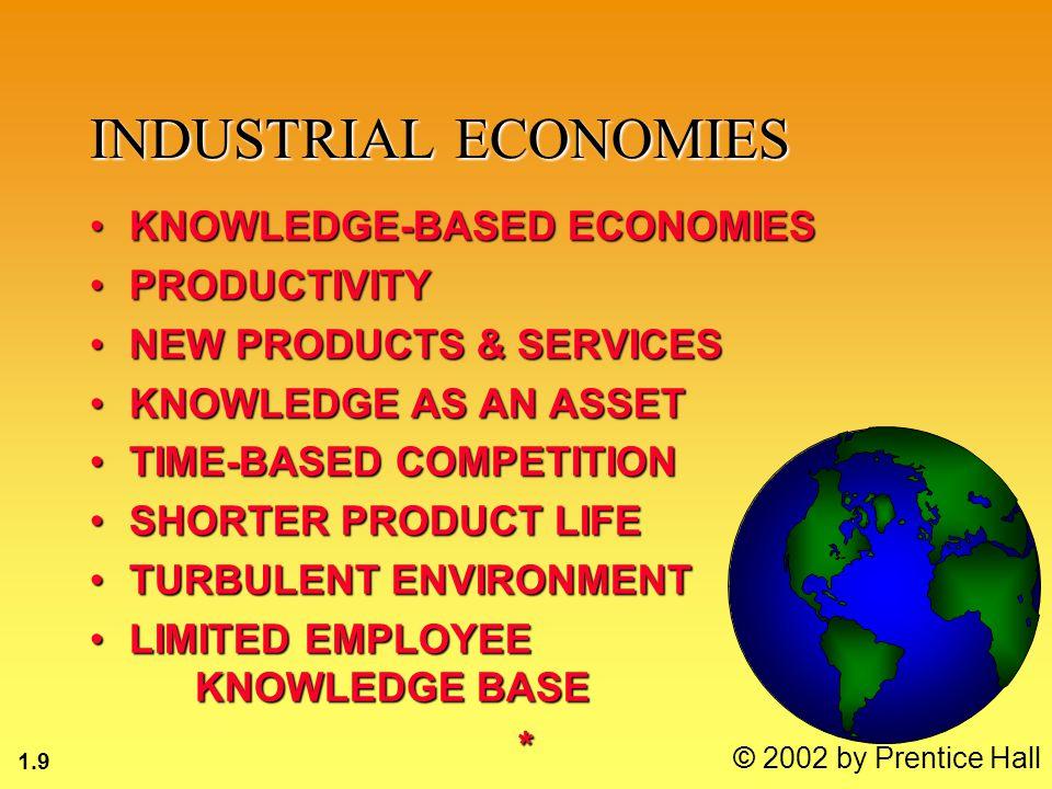 1.9 © 2002 by Prentice Hall INDUSTRIAL ECONOMIES KNOWLEDGE-BASED ECONOMIESKNOWLEDGE-BASED ECONOMIES PRODUCTIVITYPRODUCTIVITY NEW PRODUCTS & SERVICESNEW PRODUCTS & SERVICES KNOWLEDGE AS AN ASSETKNOWLEDGE AS AN ASSET TIME-BASED COMPETITIONTIME-BASED COMPETITION SHORTER PRODUCT LIFESHORTER PRODUCT LIFE TURBULENT ENVIRONMENTTURBULENT ENVIRONMENT LIMITED EMPLOYEE KNOWLEDGE BASELIMITED EMPLOYEE KNOWLEDGE BASE*