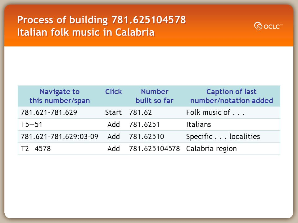 Process of building 781.625104578 Italian folk music in Calabria Navigate to this number/span ClickNumber built so far Caption of last number/notation added 781.621-781.629Start781.62Folk music of...