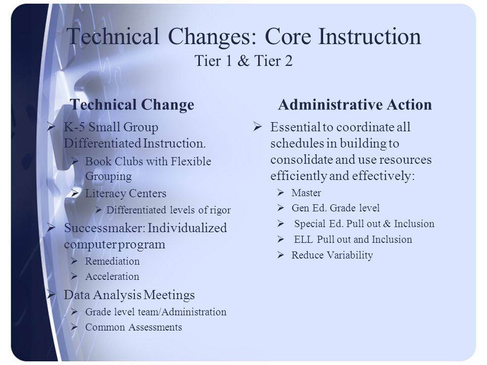 Technical Changes: Core Instruction Tier 1 & Tier 2 Technical Change  K-5 Small Group Differentiated Instruction.  Book Clubs with Flexible Grouping