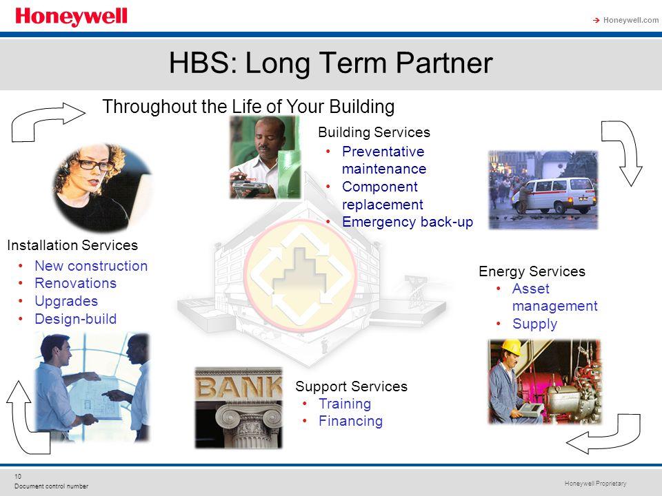Honeywell Proprietary Honeywell.com  10 Document control number HBS: Long Term Partner Energy Services Asset management Supply management Demand mana
