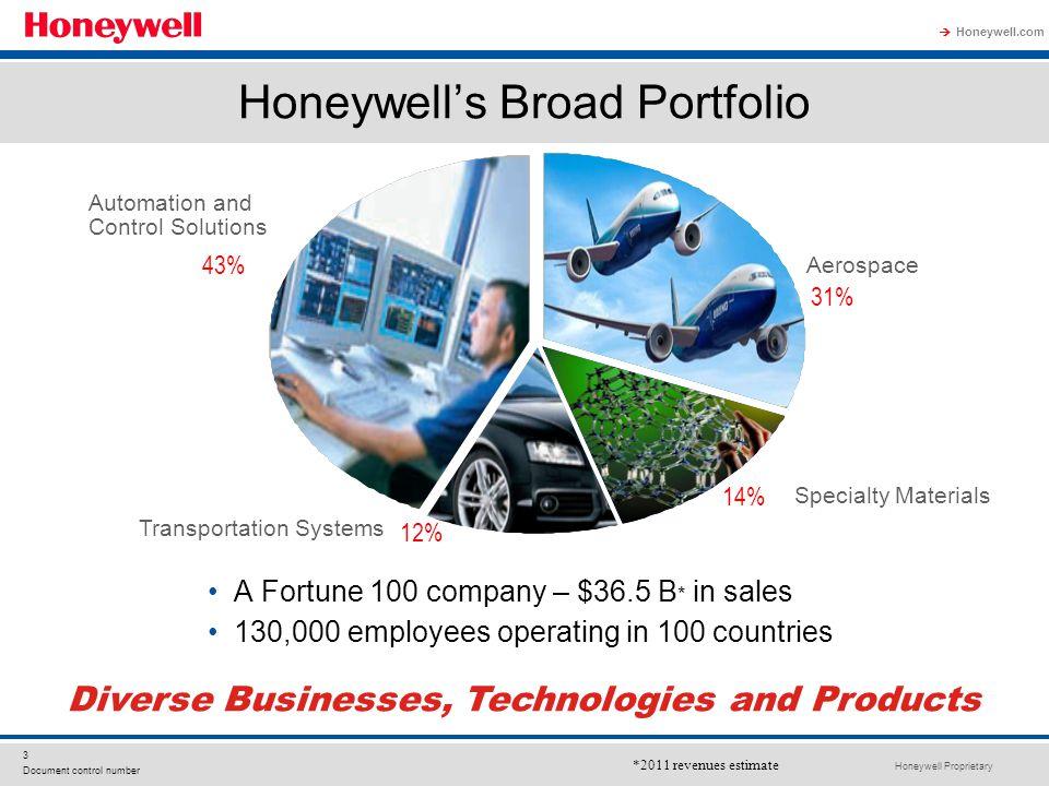 Honeywell Proprietary Honeywell.com  3 Document control number Honeywell's Broad Portfolio A Fortune 100 company – $36.5 B * in sales 130,000 employe