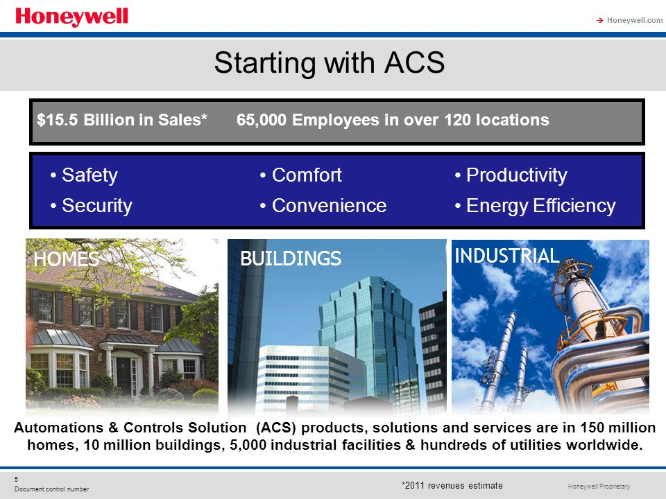 Honeywell Proprietary Honeywell.com  5 Document control number Starting with ACS HOMES INDUSTRIAL BUILDINGS Comfort Convenience Safety Security Produ