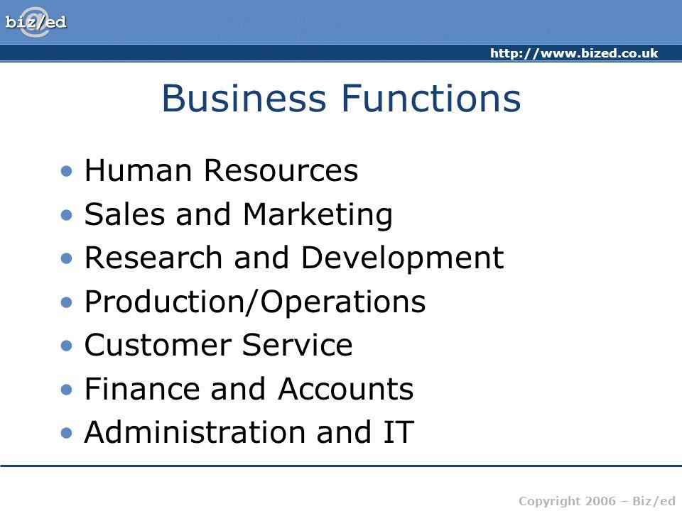 http://www.bized.co.uk Copyright 2006 – Biz/ed Organisation Charts MD Middle Management Workers Pyramidal Structure Senior Management
