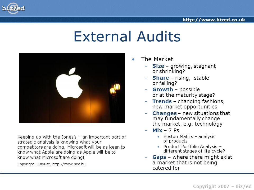 http://www.bized.co.uk Copyright 2007 – Biz/ed External Audits The Market –Size – growing, stagnant or shrinking.