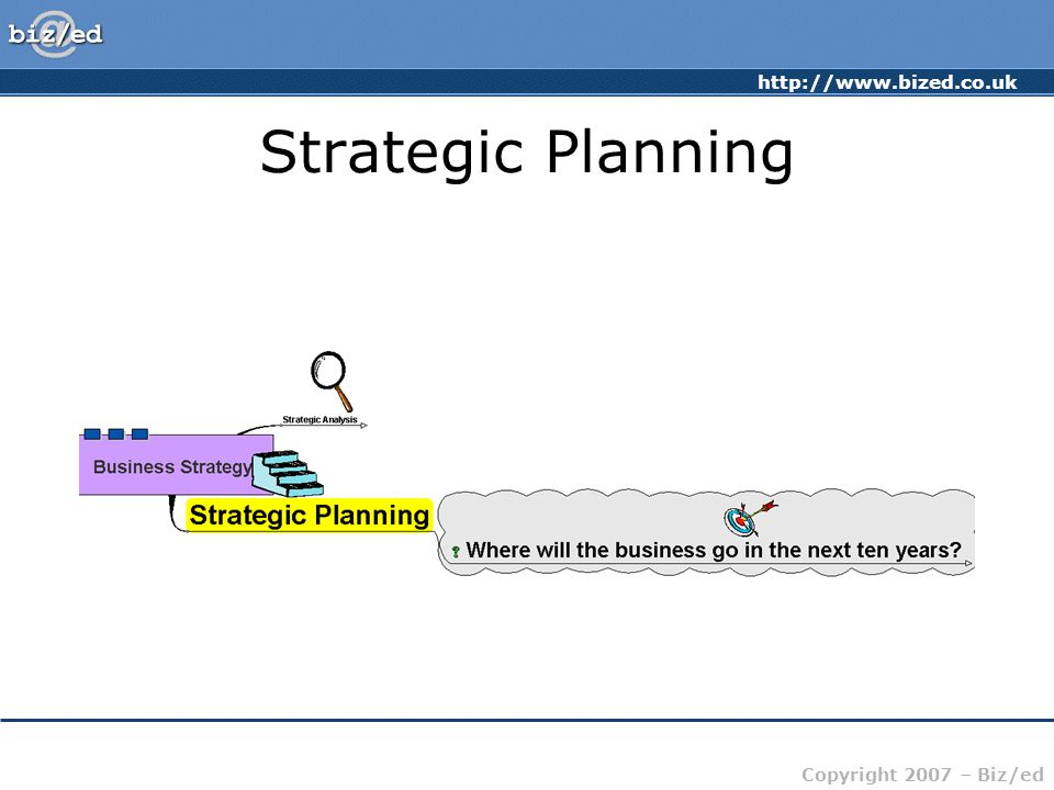 http://www.bized.co.uk Copyright 2007 – Biz/ed Strategic Planning