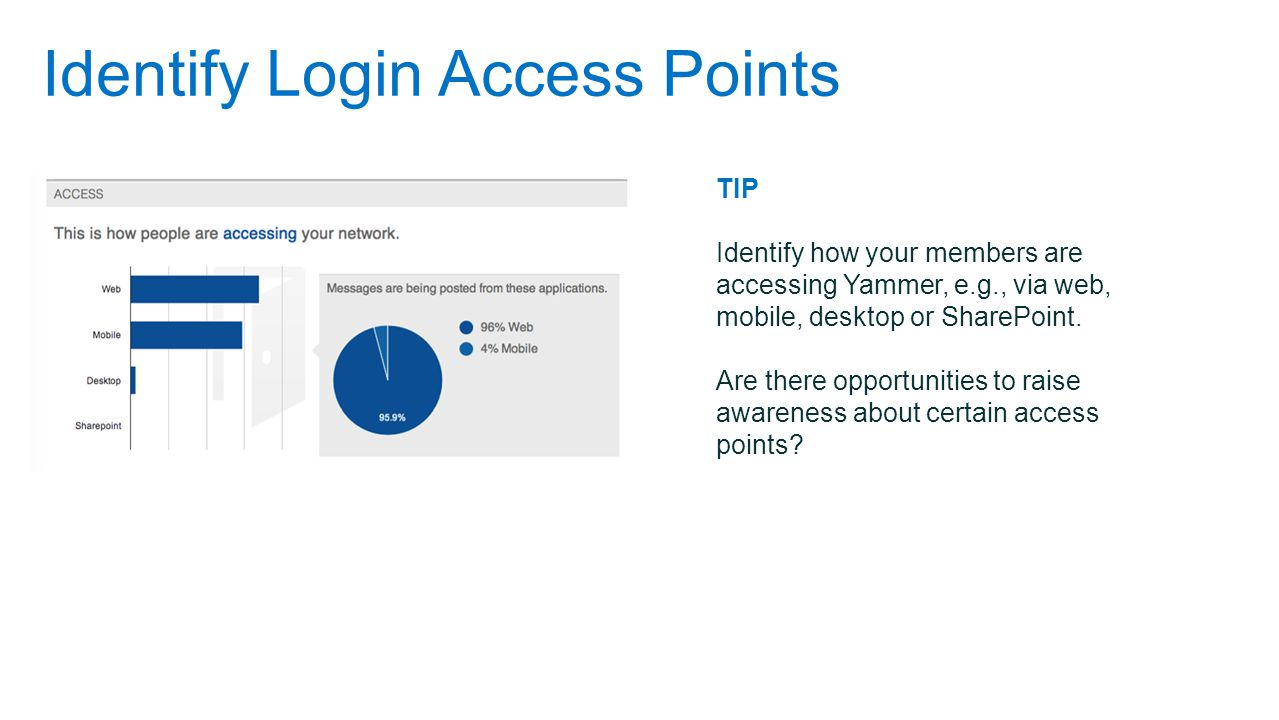 Identify Login Access Points TIP Identify how your members are accessing Yammer, e.g., via web, mobile, desktop or SharePoint.
