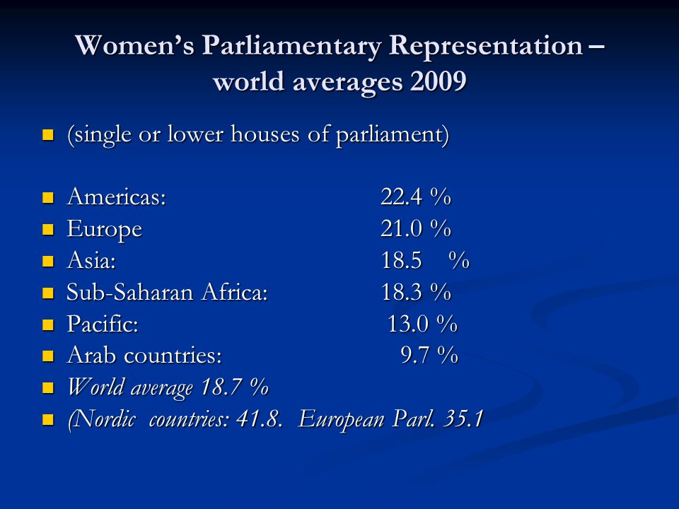 World competition For very long time the Nordic countries and the Netherlands were alone at the top of the world rank order on women's representation For very long time the Nordic countries and the Netherlands were alone at the top of the world rank order on women's representation That is no longer the case That is no longer the case