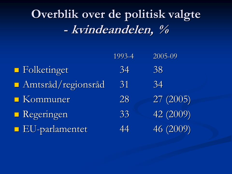 Two discourses on women ' s under-representation in political institutions: 1.