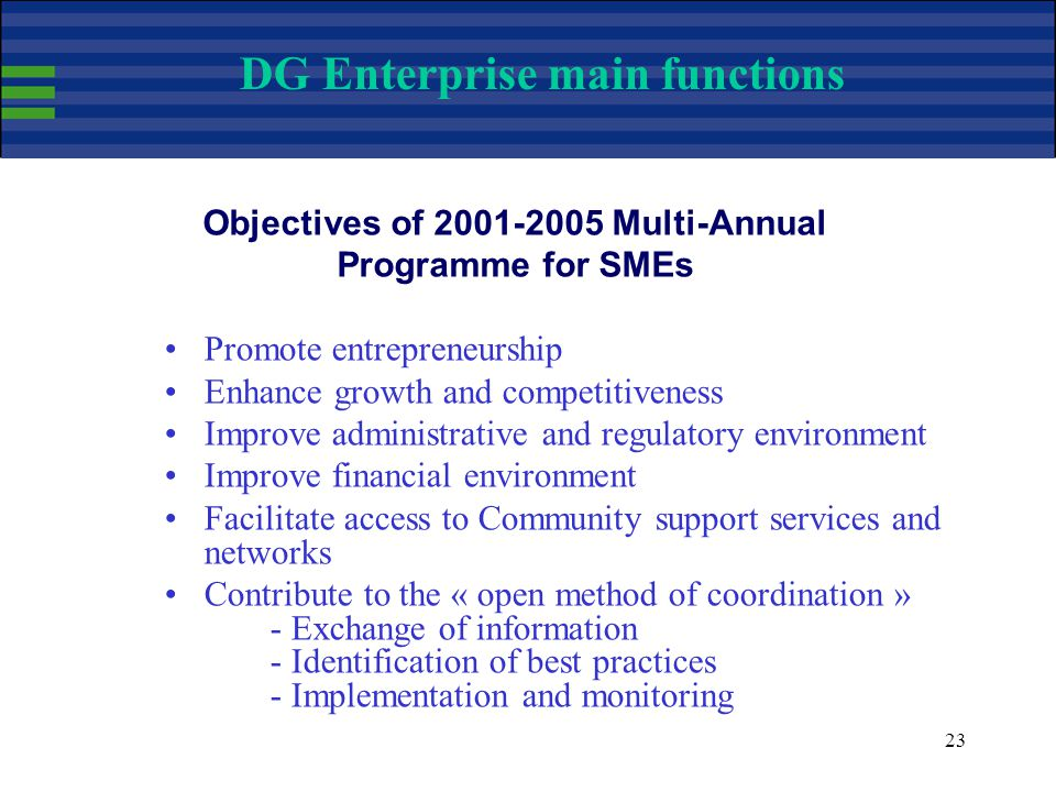 23 Objectives of 2001-2005 Multi-Annual Programme for SMEs Promote entrepreneurship Enhance growth and competitiveness Improve administrative and regulatory environment Improve financial environment Facilitate access to Community support services and networks Contribute to the « open method of coordination » - Exchange of information - Identification of best practices - Implementation and monitoring DG Enterprise main functions