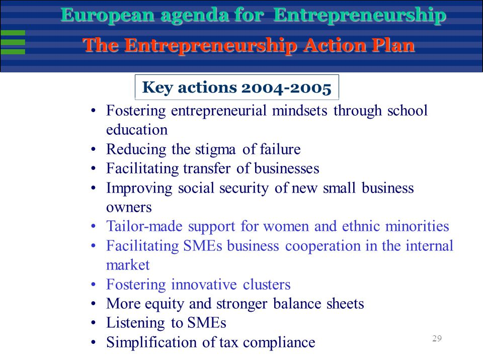 29 Key actions 2004-2005 Fostering entrepreneurial mindsets through school education Reducing the stigma of failure Facilitating transfer of businesses Improving social security of new small business owners Tailor-made support for women and ethnic minorities Facilitating SMEs business cooperation in the internal market Fostering innovative clusters More equity and stronger balance sheets Listening to SMEs Simplification of tax compliance The Entrepreneurship Action Plan European agenda for Entrepreneurship