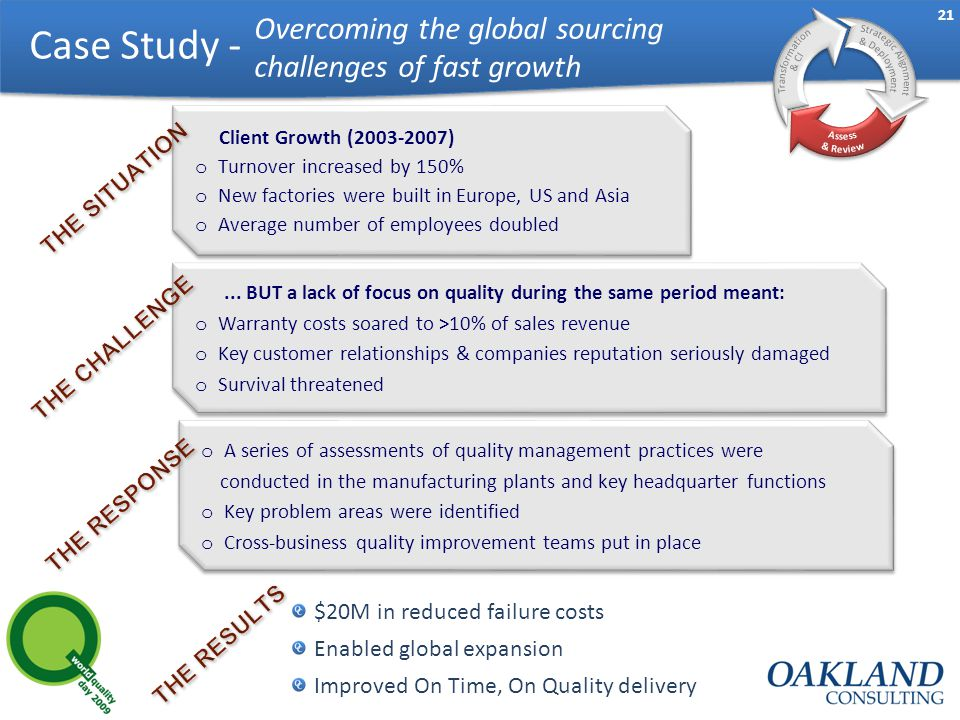 21 Overcoming the global sourcing challenges of fast growth...