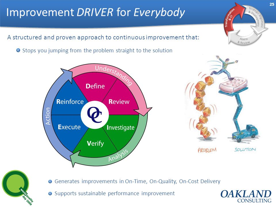 25 Improvement DRIVER for Everybody A structured and proven approach to continuous improvement that: Stops you jumping from the problem straight to the solution Generates improvements in On-Time, On-Quality, On-Cost Delivery Supports sustainable performance improvement