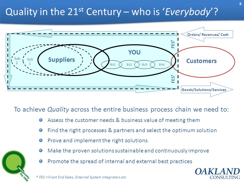 5 † FES = Front End Sales, External System Integrators etc Quality in the 21 st Century – who is 'Everybody'.