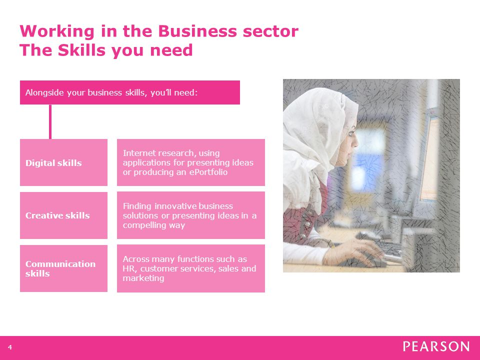 BTEC Business What you'll learn 5 BTEC in Business teaches the knowledge and skills you need to work in business Learn about different types of business and their place in the diverse world of business Investigate factors affecting a start-up business and assess the potential risks Apply numeracy skills for business management such as budgeting, planning and making a profit