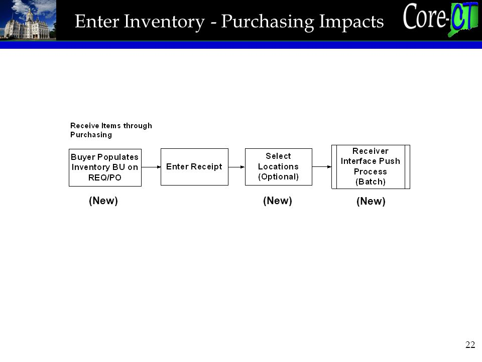 22 Enter Inventory - Purchasing Impacts (New)