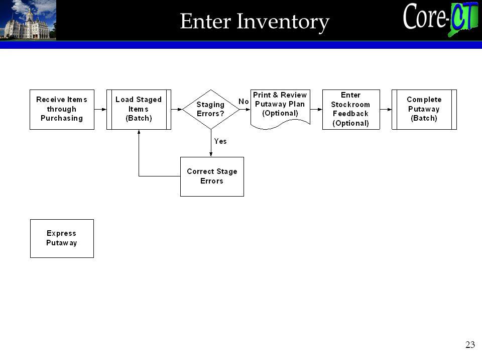 23 Enter Inventory