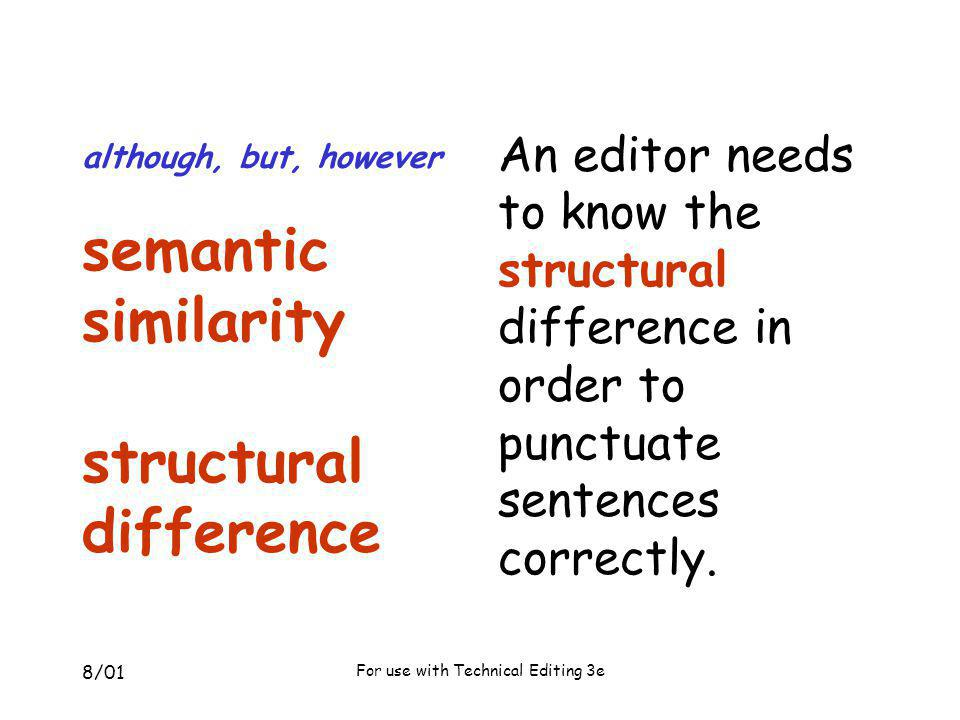 8/01 For use with Technical Editing 3e although, but, however sentence patterns and punctuation –Punctuation errors can result from using the words as interchangeable.