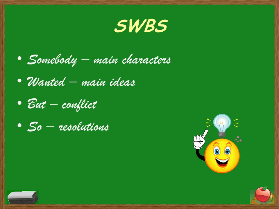 SWBS Somebody – main characters Wanted – main ideas But – conflict So – resolutions