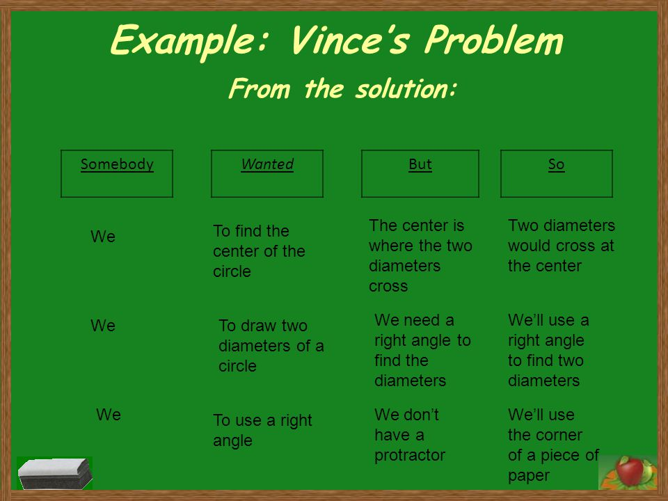 Example: Vince's Problem Solution: Take a large piece of paper with a right angle in the corner.