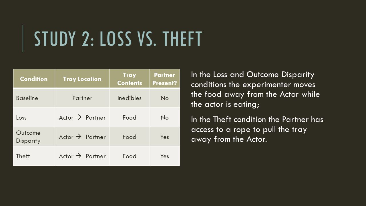 STUDY 2: LOSS VS.THEFT ConditionTray Location Tray Contents Partner Present.