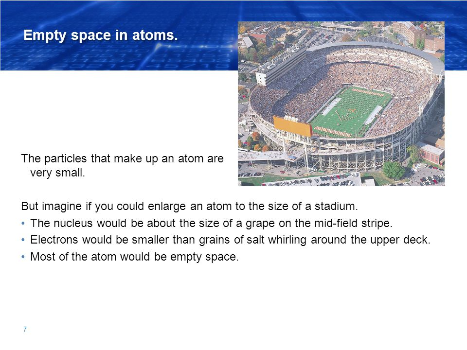 Empty space in atoms. The particles that make up an atom are very small. But imagine if you could enlarge an atom to the size of a stadium. The nucleu