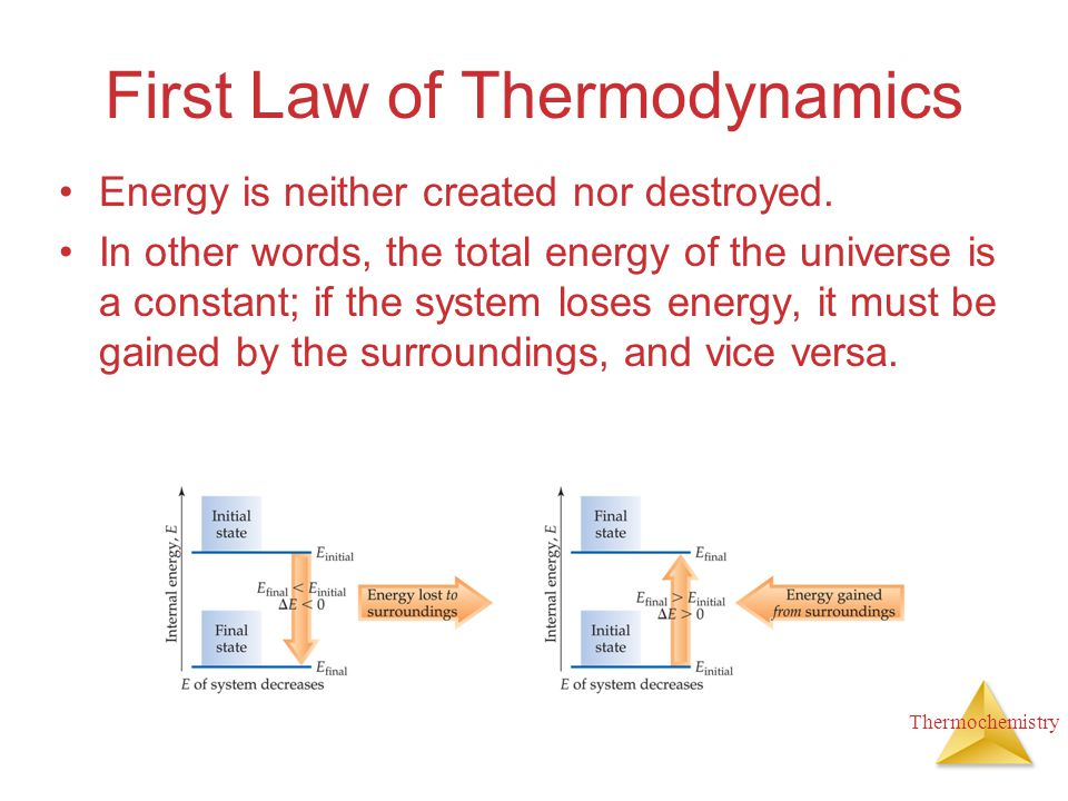 Thermochemistry First Law of Thermodynamics Energy is neither created nor destroyed. In other words, the total energy of the universe is a constant; i