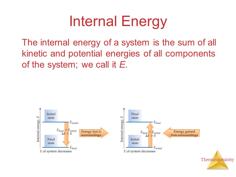 Thermochemistry Internal Energy The internal energy of a system is the sum of all kinetic and potential energies of all components of the system; we c