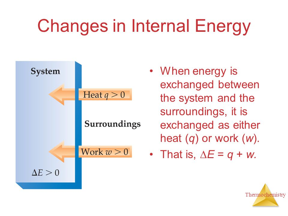 Thermochemistry Changes in Internal Energy When energy is exchanged between the system and the surroundings, it is exchanged as either heat (q) or wor