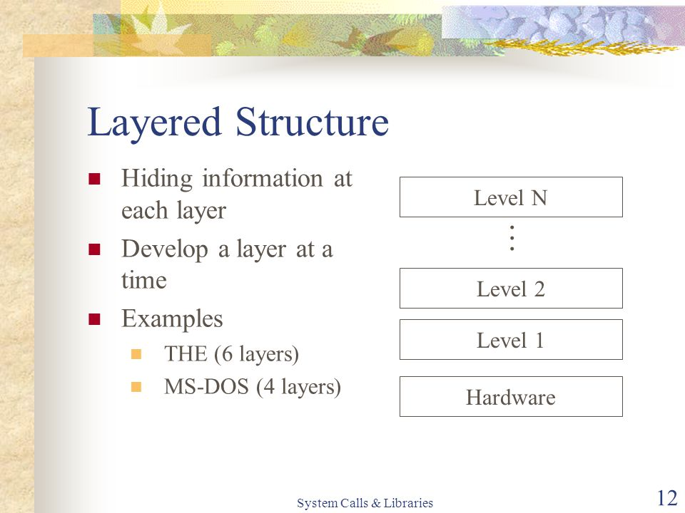 System Calls & Libraries 12 Layered Structure Hiding information at each layer Develop a layer at a time Examples THE (6 layers) MS-DOS (4 layers) Har