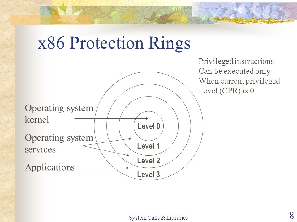 System Calls & Libraries 8 x86 Protection Rings Level 0 Level 1 Level 2 Level 3 Operating system kernel Operating system services Applications Privileged instructions Can be executed only When current privileged Level (CPR) is 0