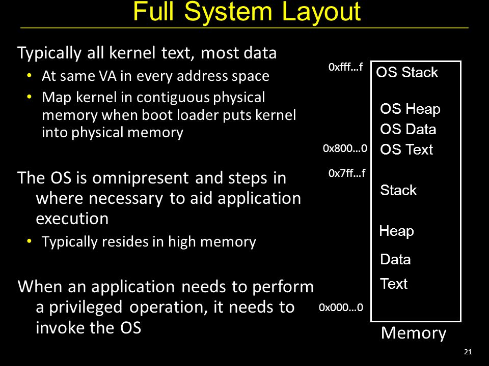21 Full System Layout Typically all kernel text, most data At same VA in every address space Map kernel in contiguous physical memory when boot loader puts kernel into physical memory The OS is omnipresent and steps in where necessary to aid application execution Typically resides in high memory When an application needs to perform a privileged operation, it needs to invoke the OS OS Text Stack Heap Data Text OS Data OS Heap OS Stack 0x000…0 0x7ff…f 0xfff…f 0x800…0 Memory