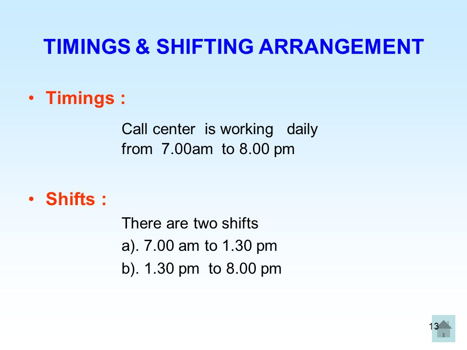 13 TIMINGS & SHIFTING ARRANGEMENT Timings : Call center is working daily from 7.00am to 8.00 pm Shifts : There are two shifts a).