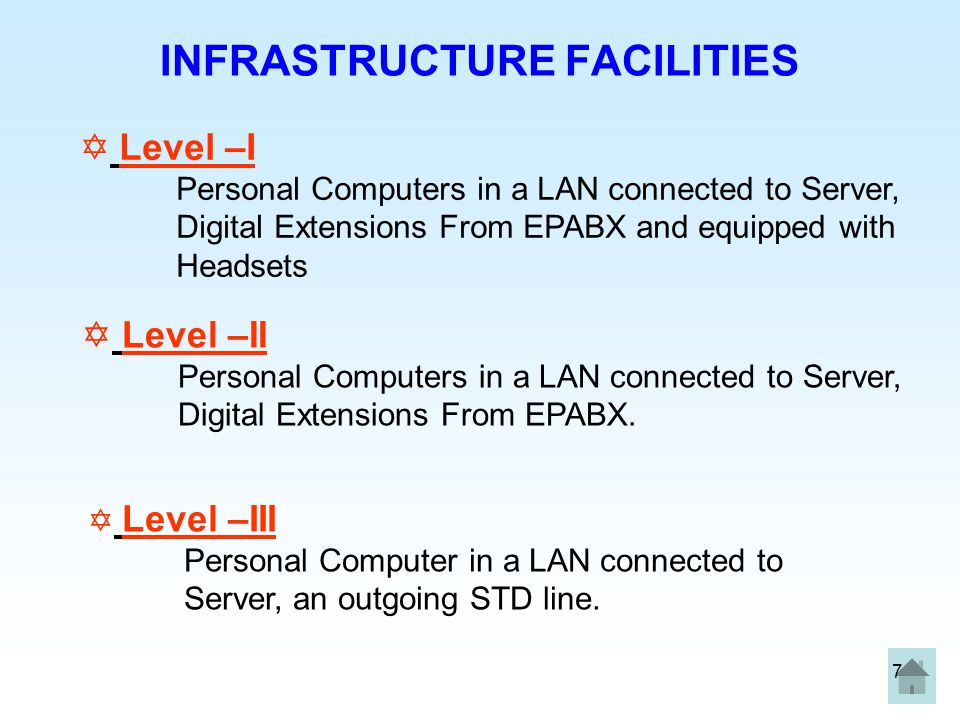 7 INFRASTRUCTURE FACILITIES  Level –I Personal Computers in a LAN connected to Server, Digital Extensions From EPABX and equipped with Headsets Y Lev