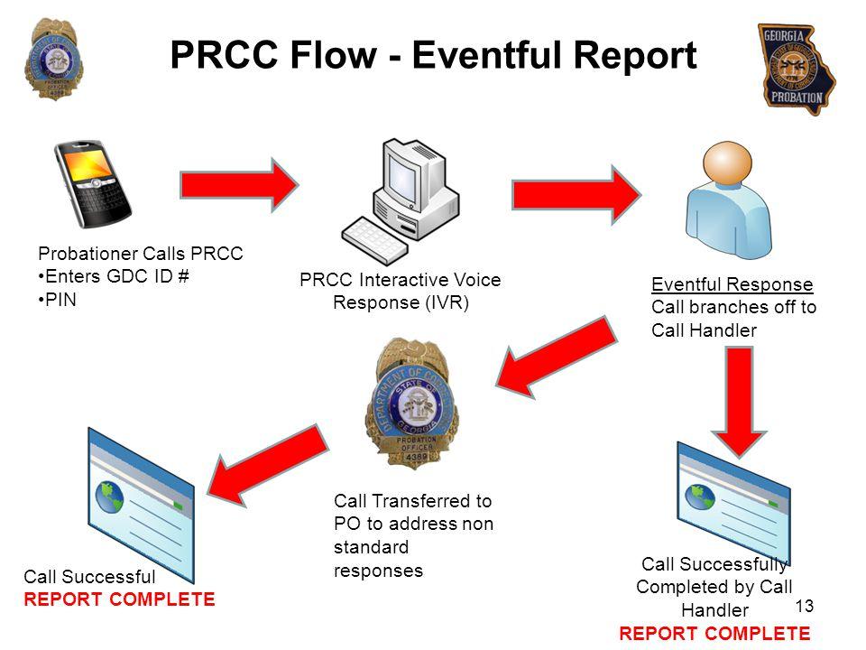 PRCC Flow - Eventful Report Probationer Calls PRCC Enters GDC ID # PIN PRCC Interactive Voice Response (IVR) Eventful Response Call branches off to Ca