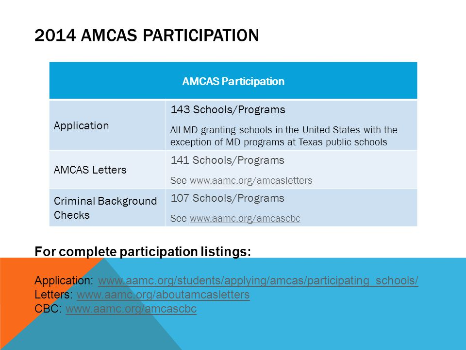 2014 AMCAS PARTICIPATION AMCAS Participation Application 143 Schools/Programs All MD granting schools in the United States with the exception of MD pr