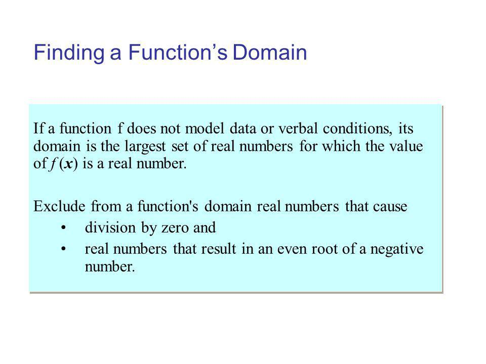 Finding a Function's Domain If a function f does not model data or verbal conditions, its domain is the largest set of real numbers for which the valu
