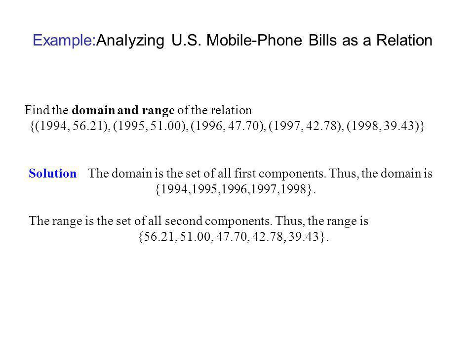 Example:Analyzing U.S. Mobile-Phone Bills as a Relation SolutionThe domain is the set of all first components. Thus, the domain is {1994,1995,1996,199