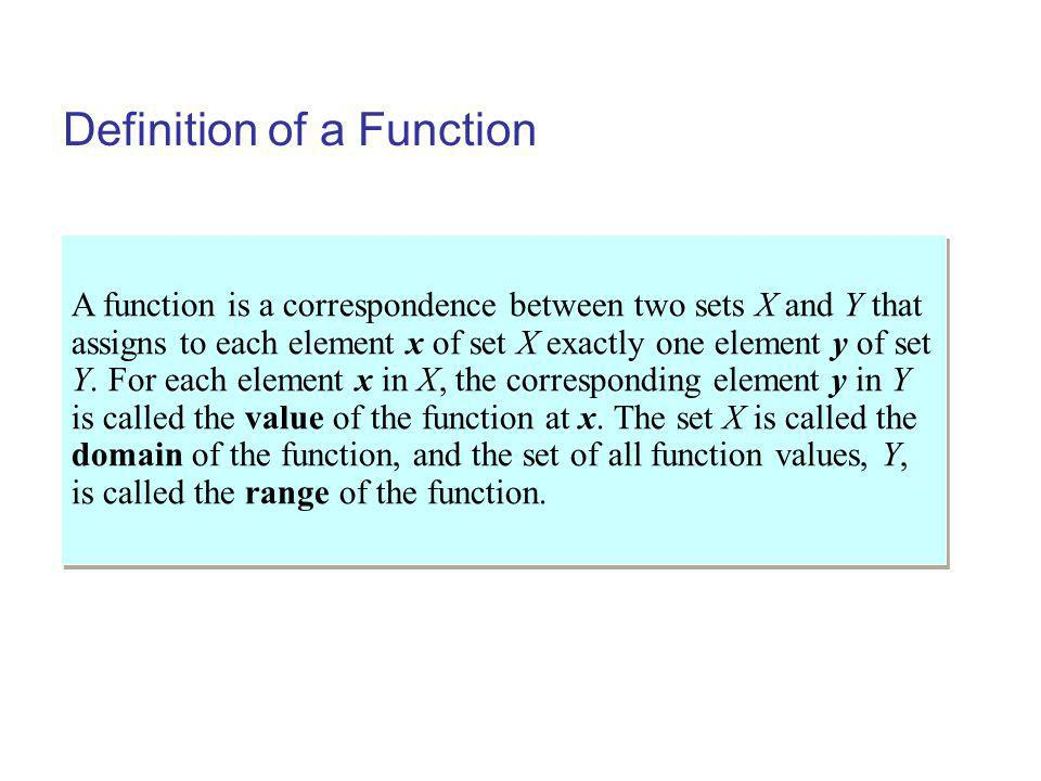 Example:Determining Whether a Relation is a Function SolutionWe begin by making a figure for each relation that shows set X, the domain, and set Y, the range, shown below.