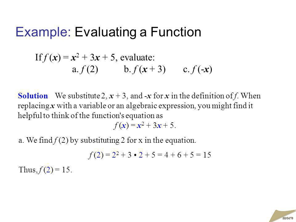 Example:Evaluating a Function Solution b.