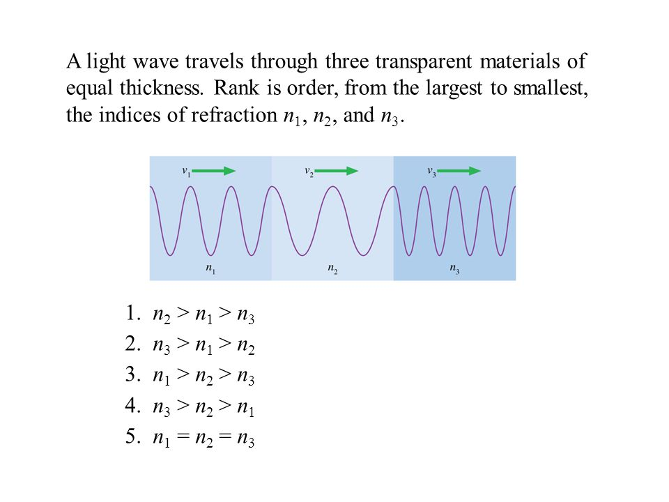 A light wave travels through three transparent materials of equal thickness. Rank is order, from the largest to smallest, the indices of refraction n