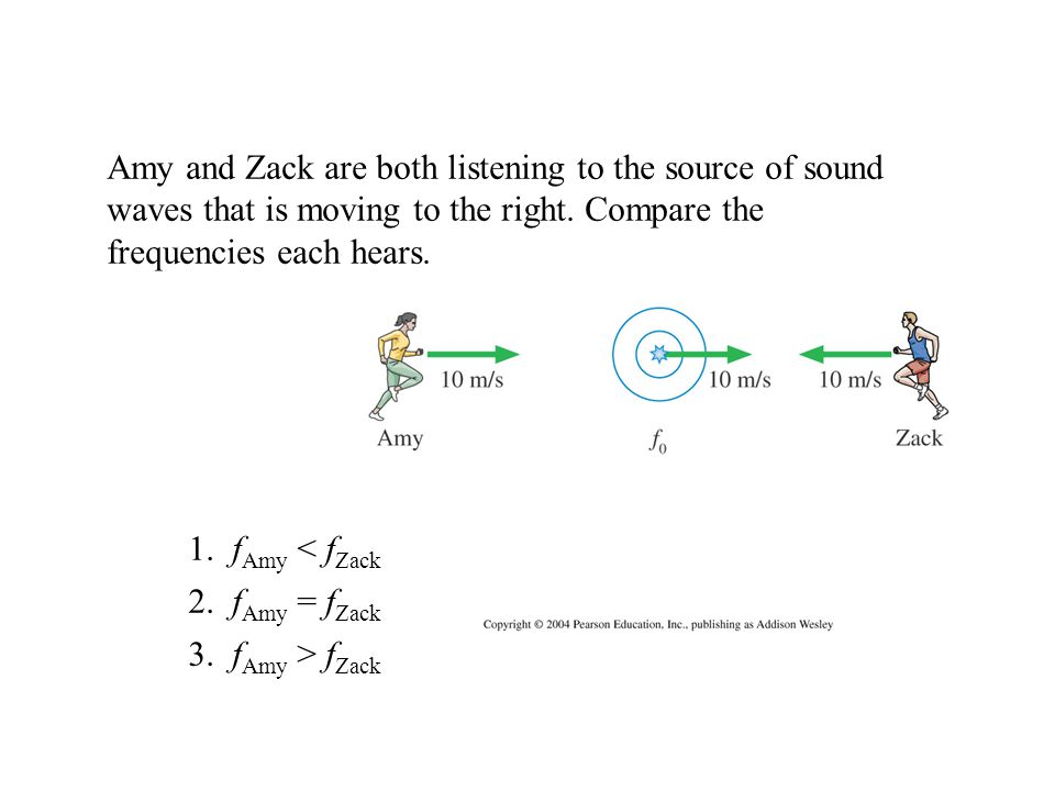 Amy and Zack are both listening to the source of sound waves that is moving to the right. Compare the frequencies each hears. 1. f Amy < f Zack 2. f A