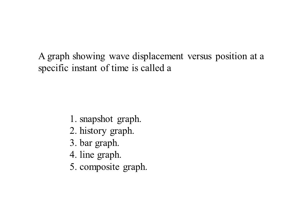 A graph showing wave displacement versus position at a specific instant of time is called a 1. snapshot graph. 2. history graph. 3. bar graph. 4. line