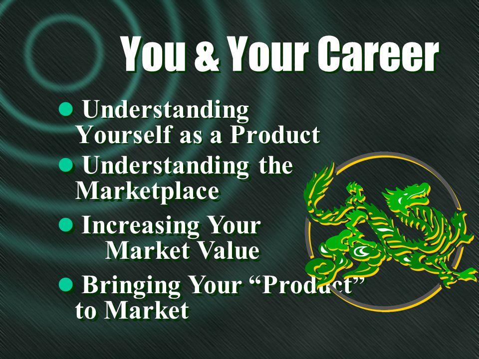 Understanding Yourself as a Product l T-I-G-E-R l T = Talents l I = Interests l G = Goals l E = Experiences l R = Resources l T-I-G-E-R l T = Talents l I = Interests l G = Goals l E = Experiences l R = Resources