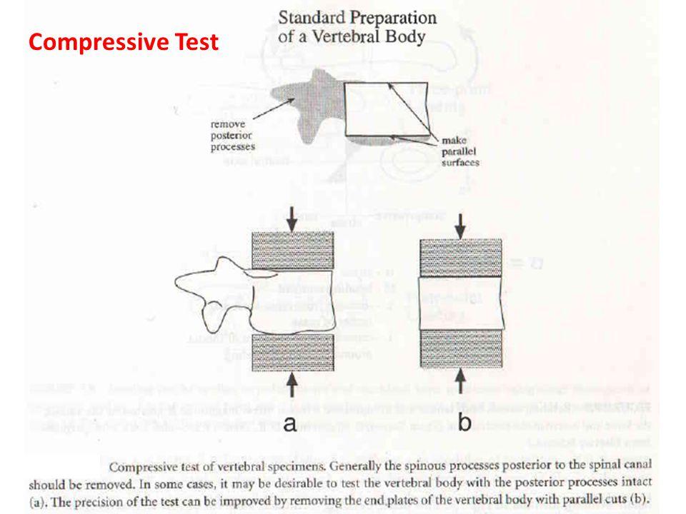 Compressive Test